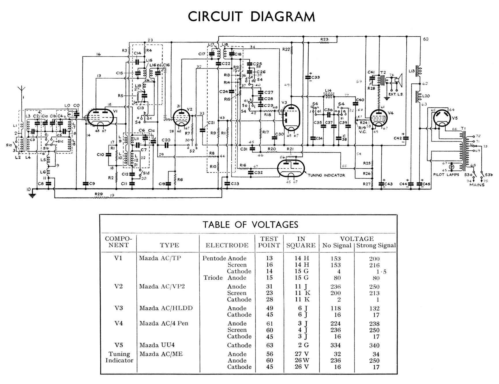 Murphy A38C valve radio on mitchell wiring diagrams, lucas wiring diagrams, gibson wiring diagrams,